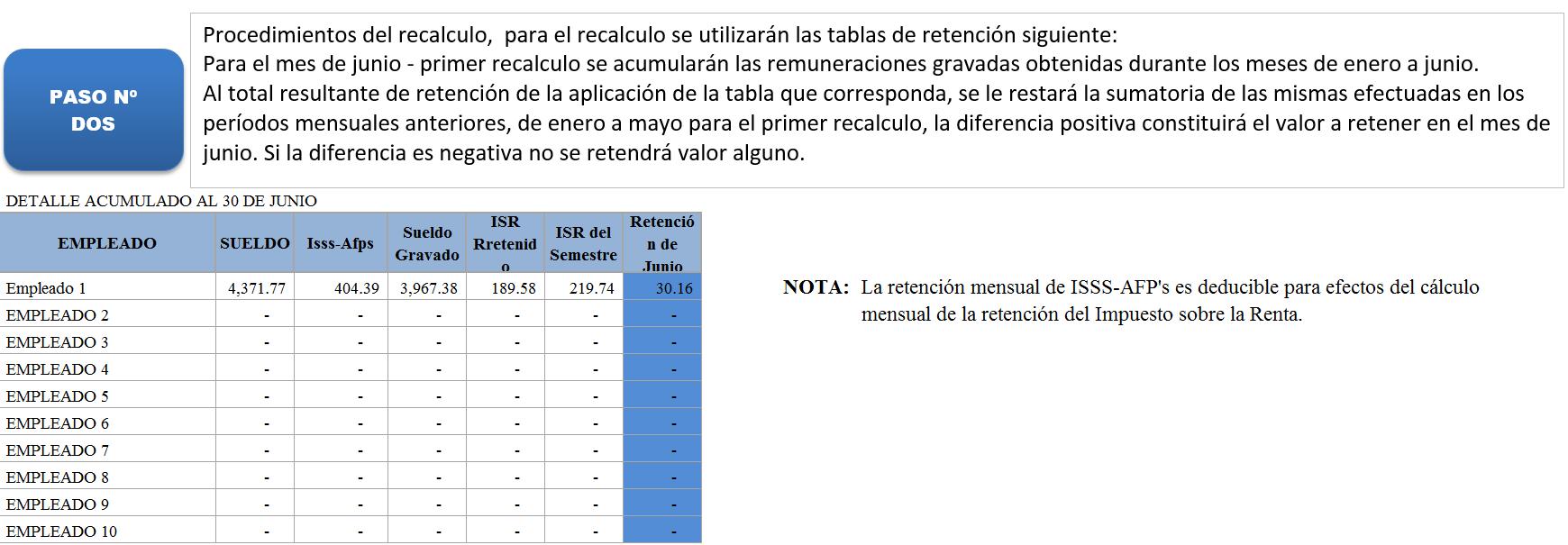 Recalculo de ISR junio 2016 en adelante(plantilla en Excel) | CRM ...